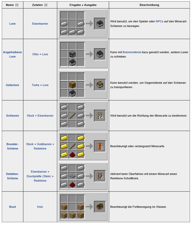 как в майнкрафте 1.8 разводить зайцав #7